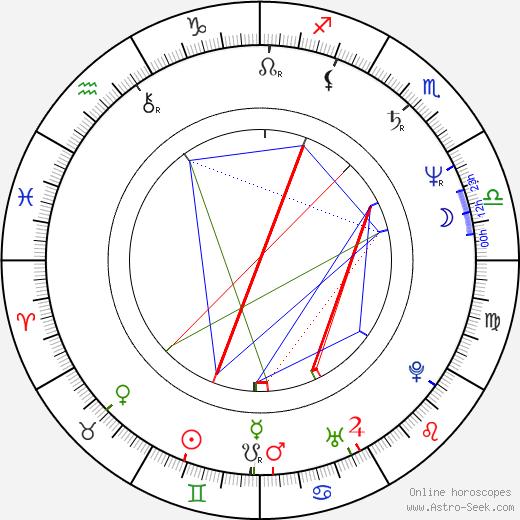 Hanno di Rosa birth chart, Hanno di Rosa astro natal horoscope, astrology
