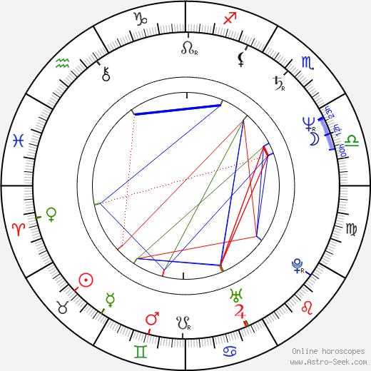 Jeff Lester birth chart, Jeff Lester astro natal horoscope, astrology