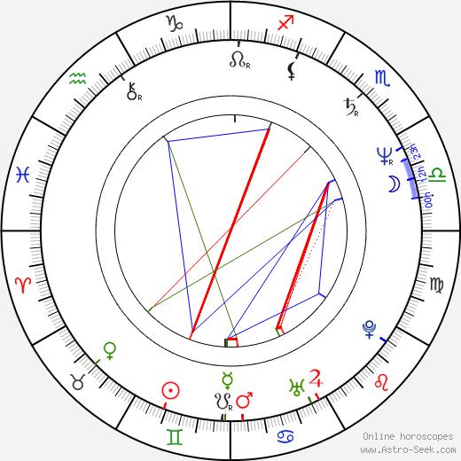 Keith MacKechnie birth chart, Keith MacKechnie astro natal horoscope, astrology