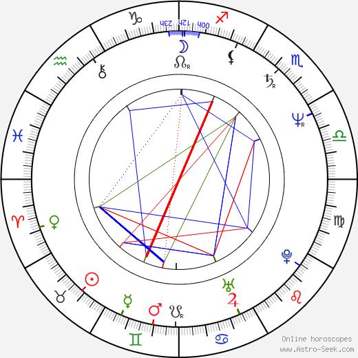 Laurent Spielvogel astro natal birth chart, Laurent Spielvogel horoscope, astrology