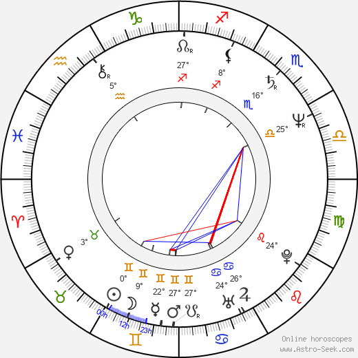 Mary Black birth chart, biography, wikipedia 2020, 2021