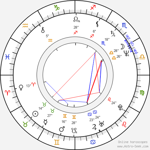 Melinda Culea birth chart, biography, wikipedia 2020, 2021