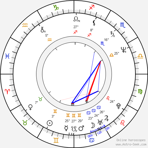 Michal Hejný birth chart, biography, wikipedia 2019, 2020