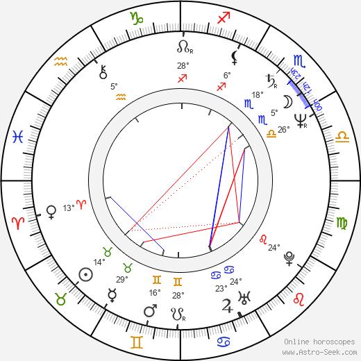 Norman Chu birth chart, biography, wikipedia 2018, 2019