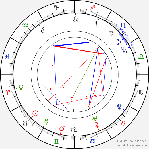 Norman Chu astro natal birth chart, Norman Chu horoscope, astrology