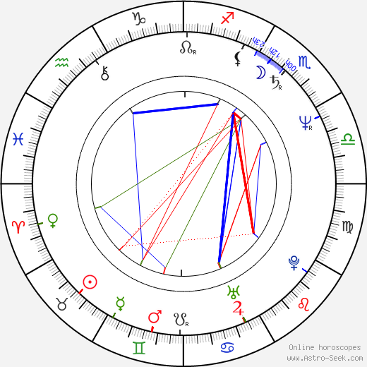 Peter Reckell astro natal birth chart, Peter Reckell horoscope, astrology