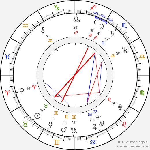 Raoul Trujillo birth chart, biography, wikipedia 2019, 2020