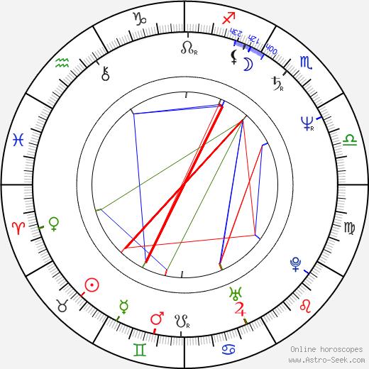 Raoul Trujillo astro natal birth chart, Raoul Trujillo horoscope, astrology