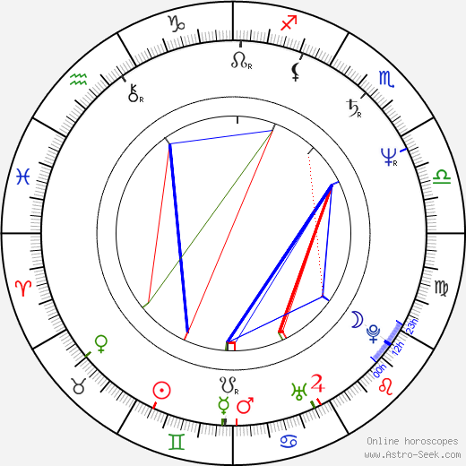 Richard Schiff astro natal birth chart, Richard Schiff horoscope, astrology