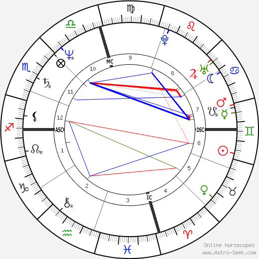 Rosanne Cash astro natal birth chart, Rosanne Cash horoscope, astrology