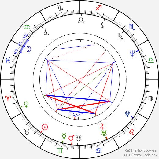 S. Pierre Yameogo день рождения гороскоп, S. Pierre Yameogo Натальная карта онлайн
