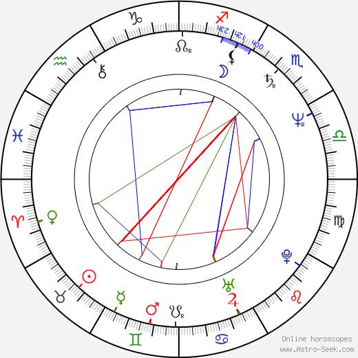 Стивен Фёрст Stephen Furst день рождения гороскоп, Stephen Furst Натальная карта онлайн