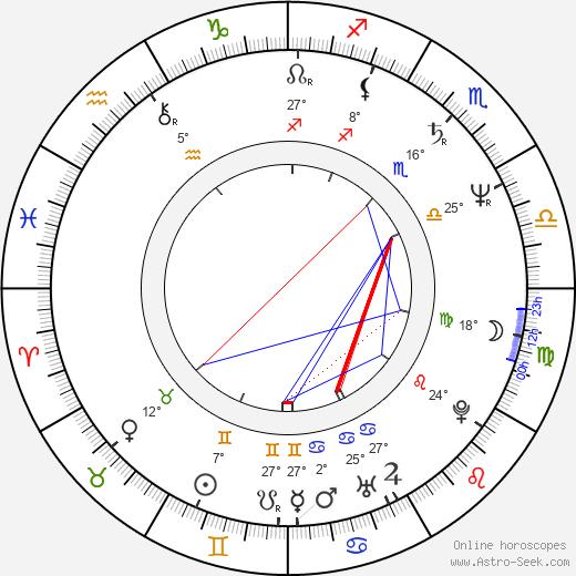 Sut Jhally birth chart, biography, wikipedia 2019, 2020