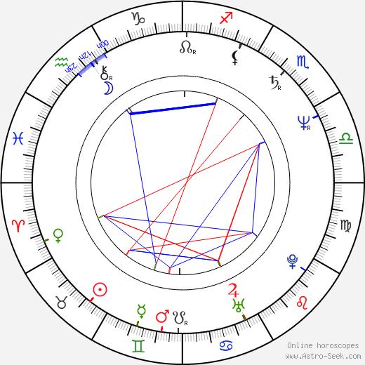 Valerie McCaffrey astro natal birth chart, Valerie McCaffrey horoscope, astrology