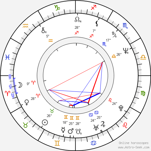 Yun-Fat Chow birth chart, biography, wikipedia 2017, 2018