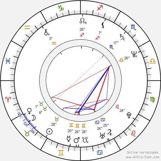 Zbigniew Preisner birth chart, biography, wikipedia 2019, 2020