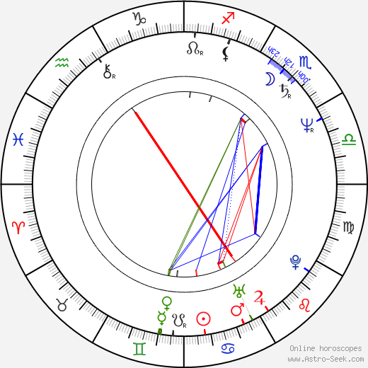 David Alan Grier astro natal birth chart, David Alan Grier horoscope, astrology