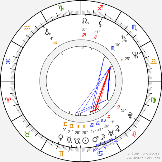 David Marshall Grant birth chart, biography, wikipedia 2018, 2019