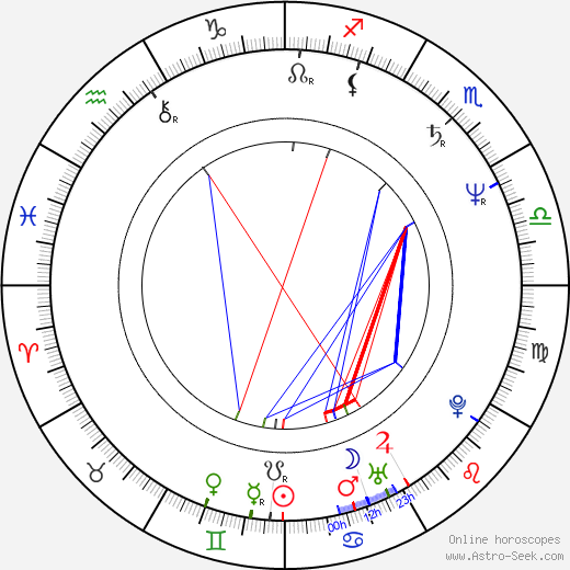 David Marshall Grant astro natal birth chart, David Marshall Grant horoscope, astrology