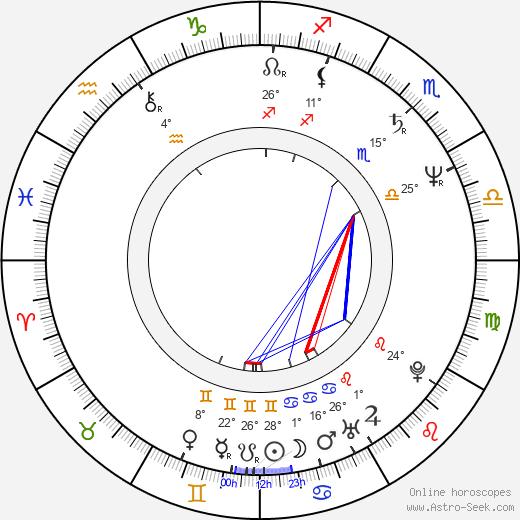 Doron Eran birth chart, biography, wikipedia 2018, 2019