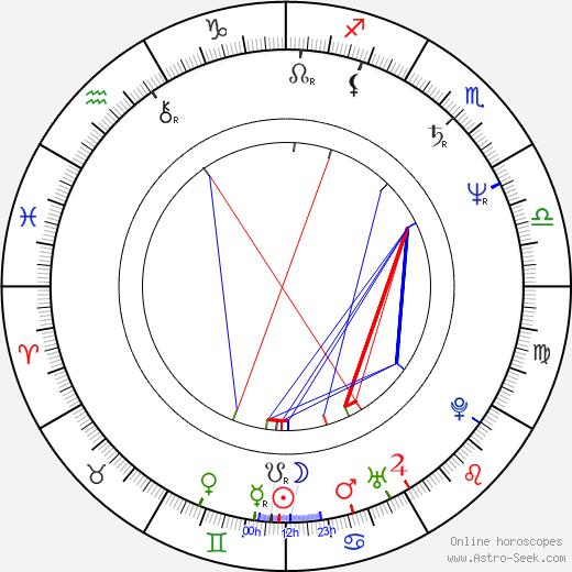 Doron Eran astro natal birth chart, Doron Eran horoscope, astrology
