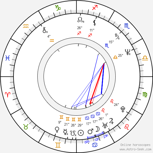 Earl Younger birth chart, biography, wikipedia 2020, 2021