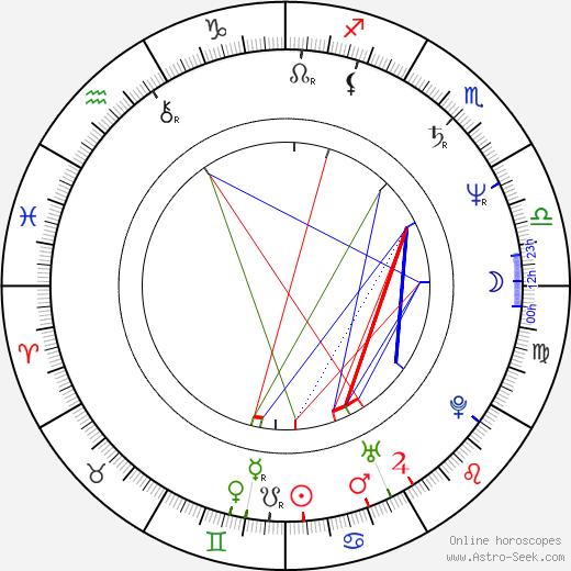 Gedde Watanabe tema natale, oroscopo, Gedde Watanabe oroscopi gratuiti, astrologia