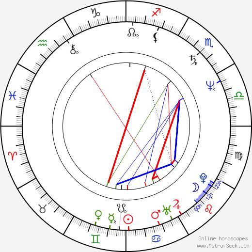 Glenn Danzig birth chart, Glenn Danzig astro natal horoscope, astrology