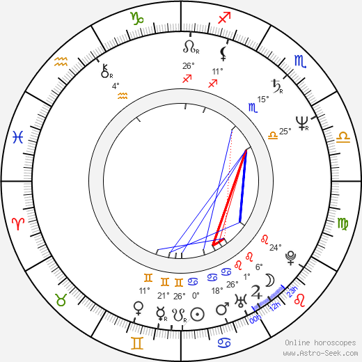 Gregory Snegoff birth chart, biography, wikipedia 2019, 2020
