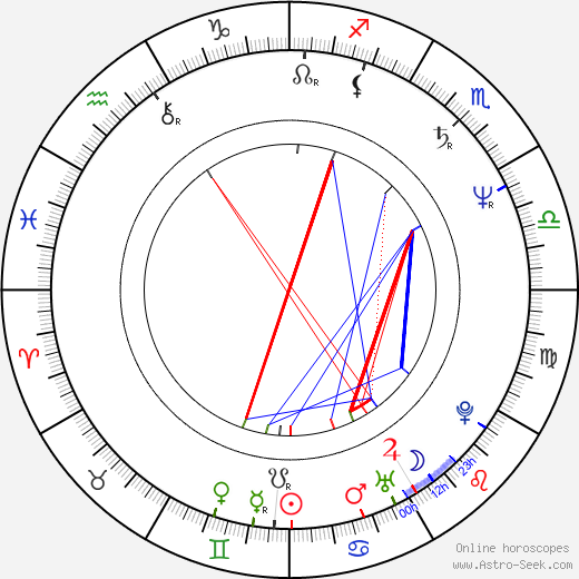 Gregory Snegoff birth chart, Gregory Snegoff astro natal horoscope, astrology