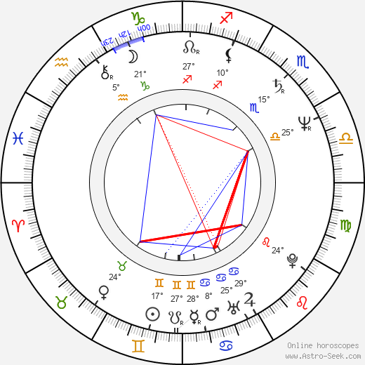 Griffin Dunne birth chart, biography, wikipedia 2018, 2019