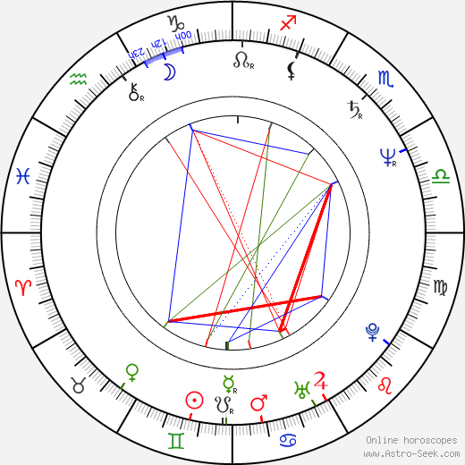 Griffin Dunne astro natal birth chart, Griffin Dunne horoscope, astrology