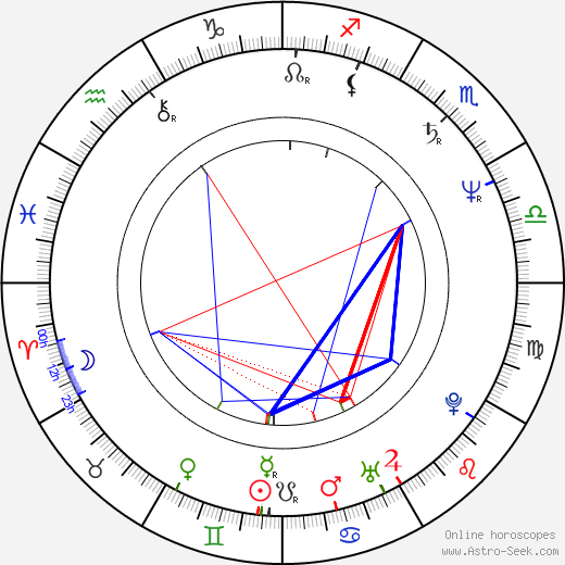 J. V. Martin astro natal birth chart, J. V. Martin horoscope, astrology