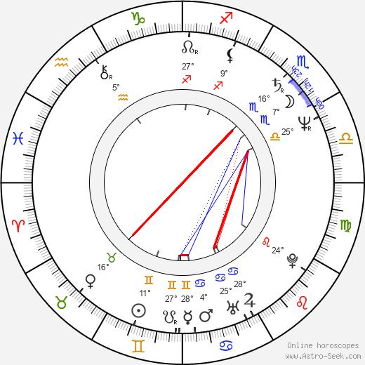 Jan Grygar Биография в Википедии 2020, 2021