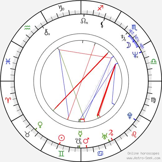 Jan Grygar день рождения гороскоп, Jan Grygar Натальная карта онлайн