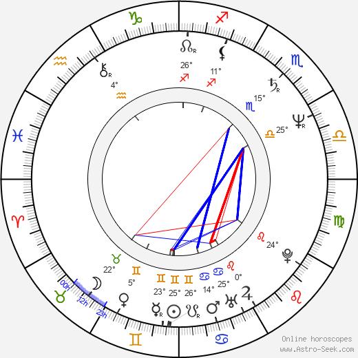 Jeff Imada birth chart, biography, wikipedia 2020, 2021