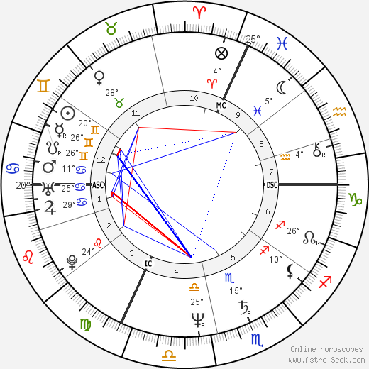 Joel Cardon birth chart, biography, wikipedia 2018, 2019