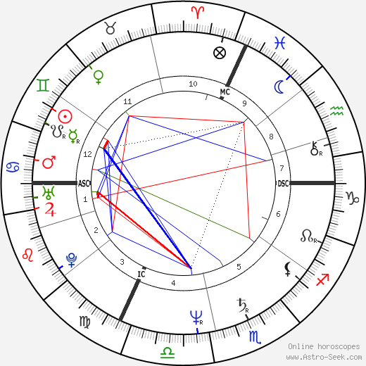 Joel Cardon astro natal birth chart, Joel Cardon horoscope, astrology