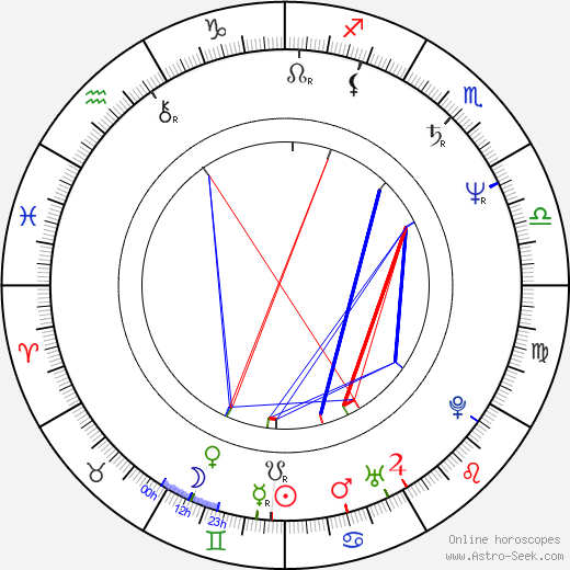 Kevin Burns astro natal birth chart, Kevin Burns horoscope, astrology