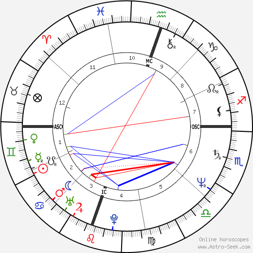 Leigh McCloskey astro natal birth chart, Leigh McCloskey horoscope, astrology