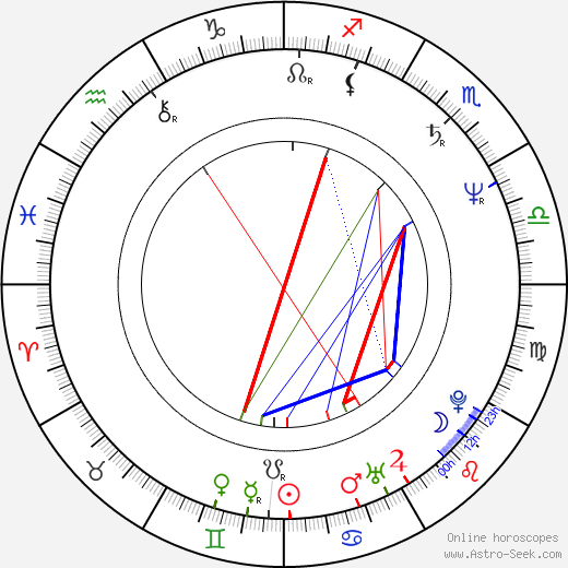 Maggie Greenwald birth chart, Maggie Greenwald astro natal horoscope, astrology