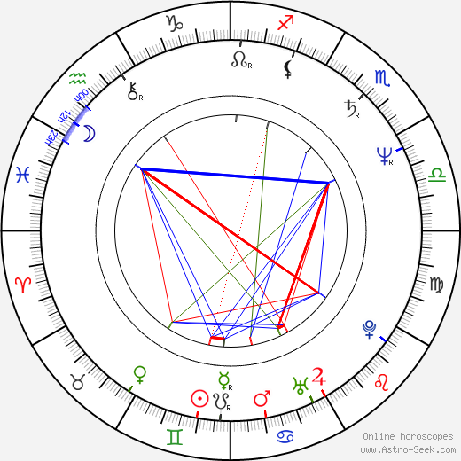 Marie Gruber tema natale, oroscopo, Marie Gruber oroscopi gratuiti, astrologia