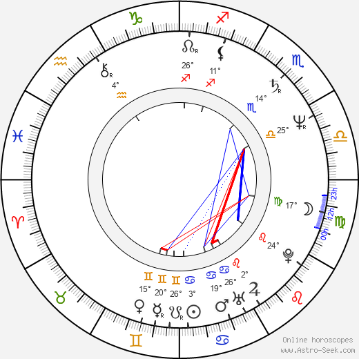 Michael McShane birth chart, biography, wikipedia 2018, 2019