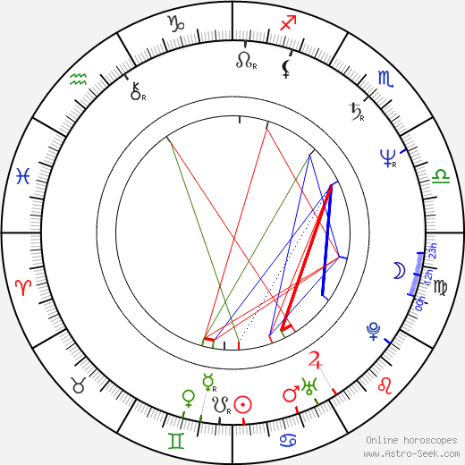 Michael McShane astro natal birth chart, Michael McShane horoscope, astrology