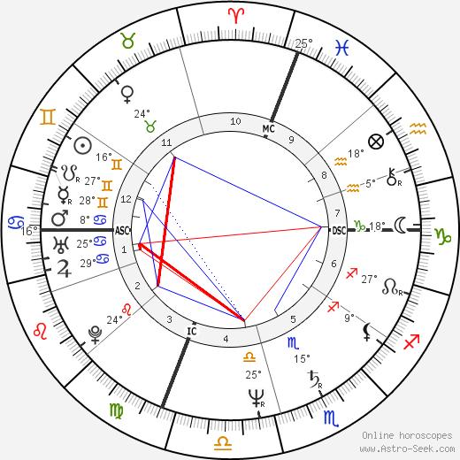 Paige Hackel birth chart, biography, wikipedia 2020, 2021