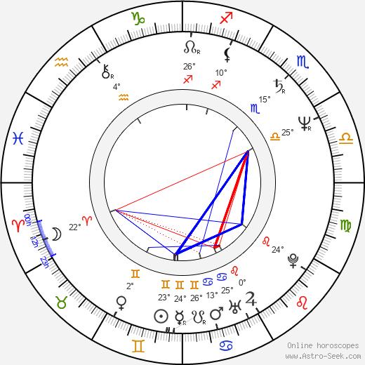 Polly Draper birth chart, biography, wikipedia 2020, 2021