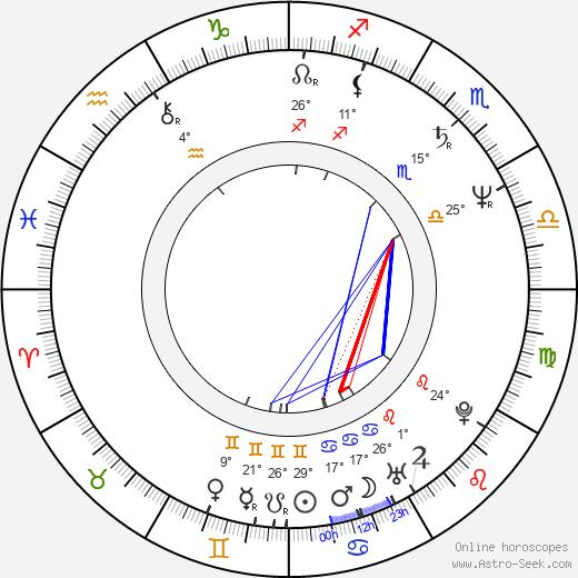 Rachel McLish birth chart, biography, wikipedia 2019, 2020