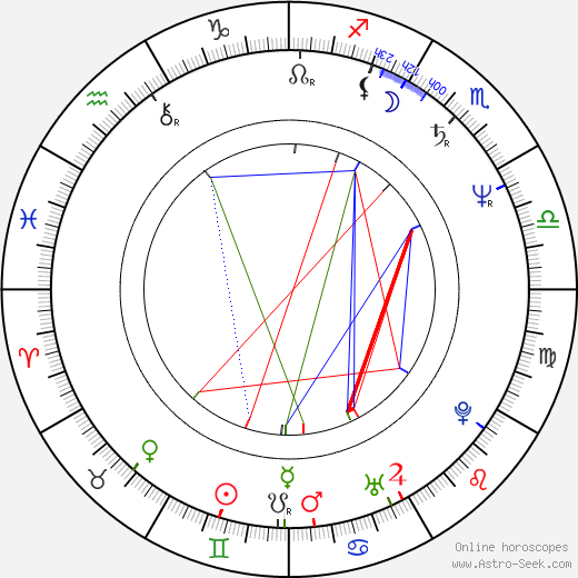 Sylva Talpová astro natal birth chart, Sylva Talpová horoscope, astrology