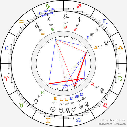 Tim Berners-Lee birth chart, biography, wikipedia 2018, 2019