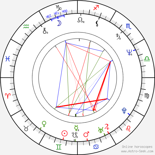 Tim Berners-Lee astro natal birth chart, Tim Berners-Lee horoscope, astrology